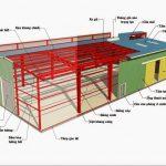 Giá nhà khung thép được tính như thế nào