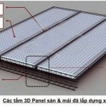 Sàn panel siêu nhẹ ứng dụng hiện nay