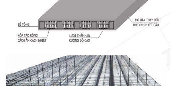 Đặc điểm sàn bê tông nhẹ là gì