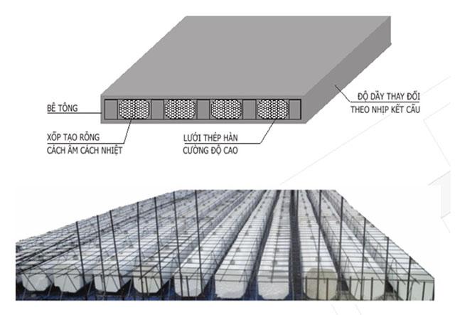 Hình ảnh xây nhà 3D sàn Panel siêu nhẹ