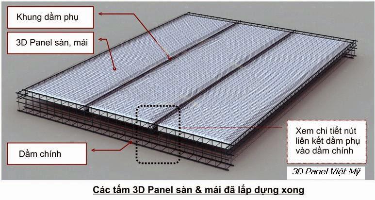 Cấu Tạo Sàn Panel Lắp Ghép