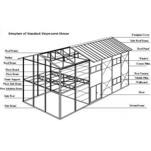 Nhà khung thép có ưu điểm vượt trội
