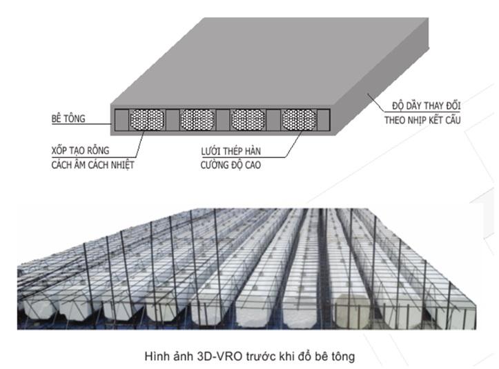 Sàn Panel Lắp Ghép Dạng 3D